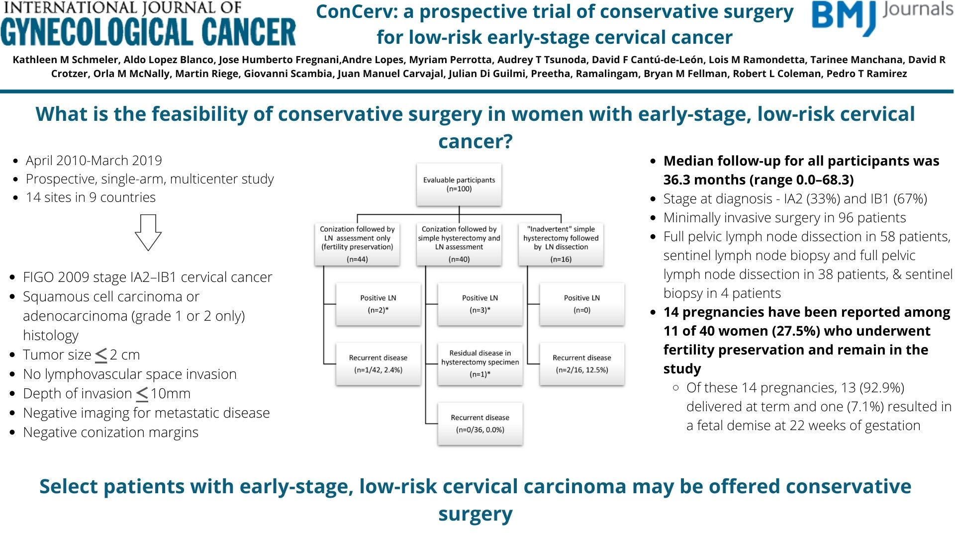 ConCerv: A prospective trial of conservative surgery for low-risk early-stage cervical cancer